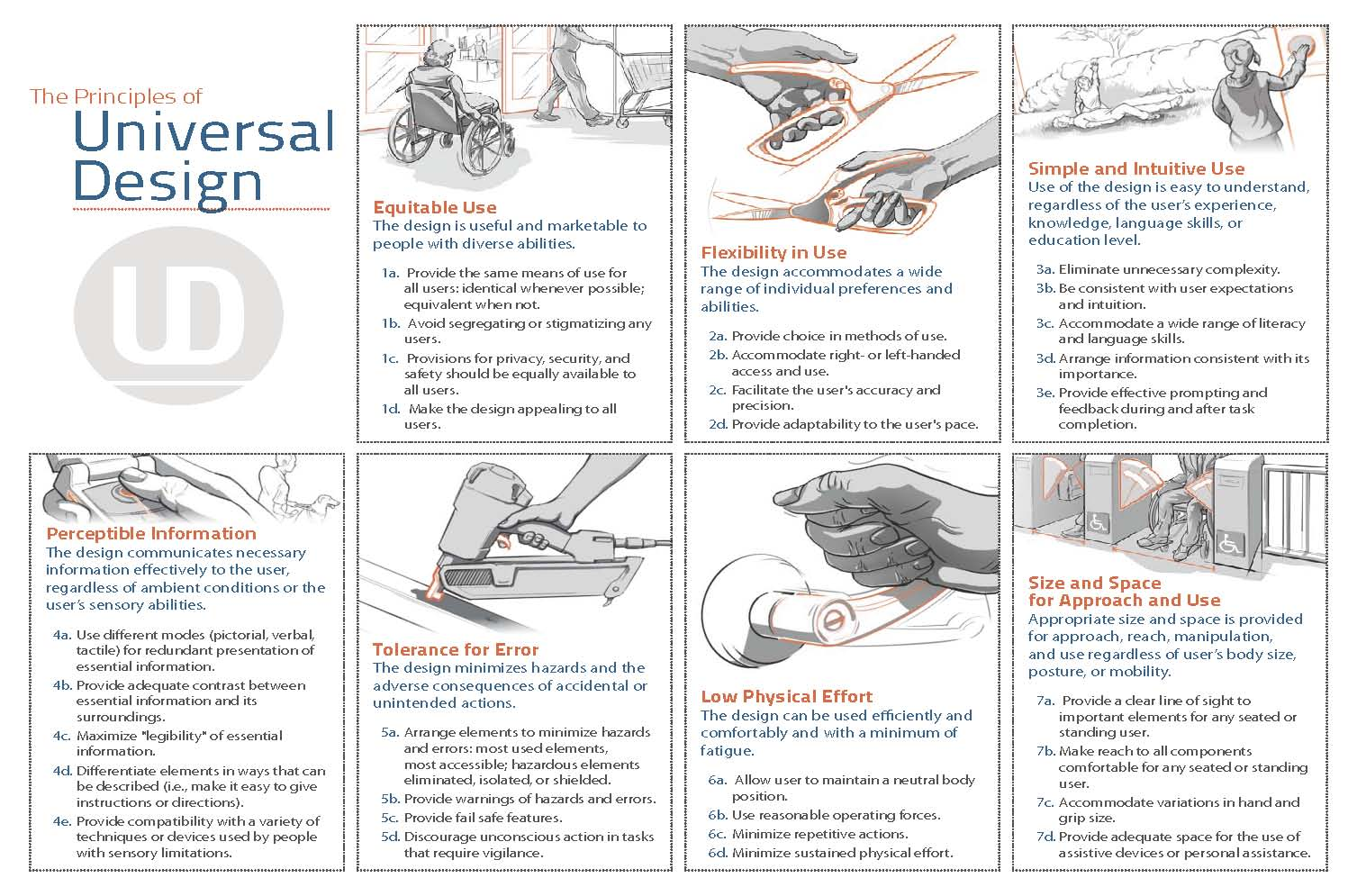 practical universal design ideas for 1000 images about